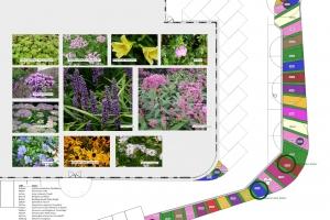berdijfsterrein vld bepl plant detail